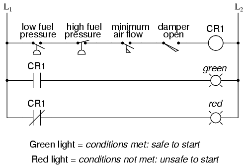 lessons in electric circuits volume iv (digital) chapter 6  permissive and interlock circuits